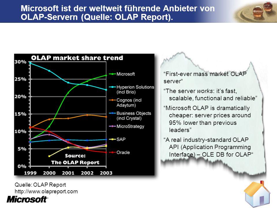 Microsoft ist der weltweit führende Anbieter von OLAP-Servern (Quelle: OLAP Report).