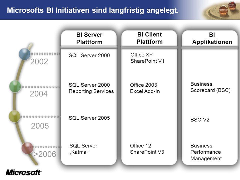 Microsofts BI Initiativen sind langfristig angelegt.