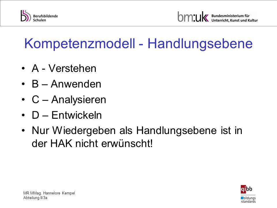 Kompetenzmodell - Handlungsebene