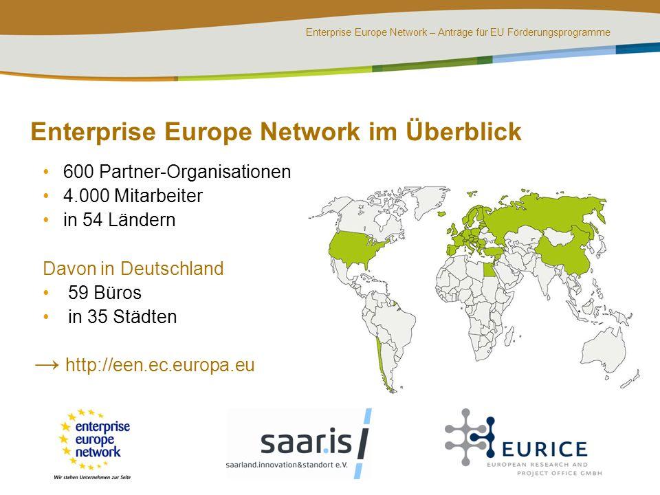 Enterprise Europe Network im Überblick
