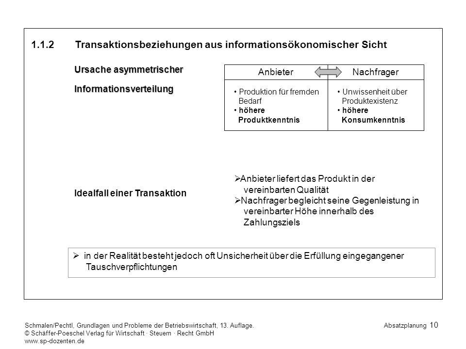1.1.2 Transaktionsbeziehungen aus informationsökonomischer Sicht