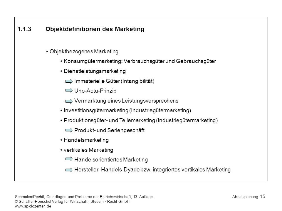1.1.3 Objektdefinitionen des Marketing