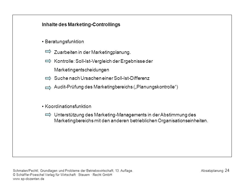 Inhalte des Marketing-Controllings