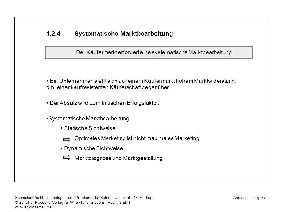 1.2.4 Systematische Marktbearbeitung