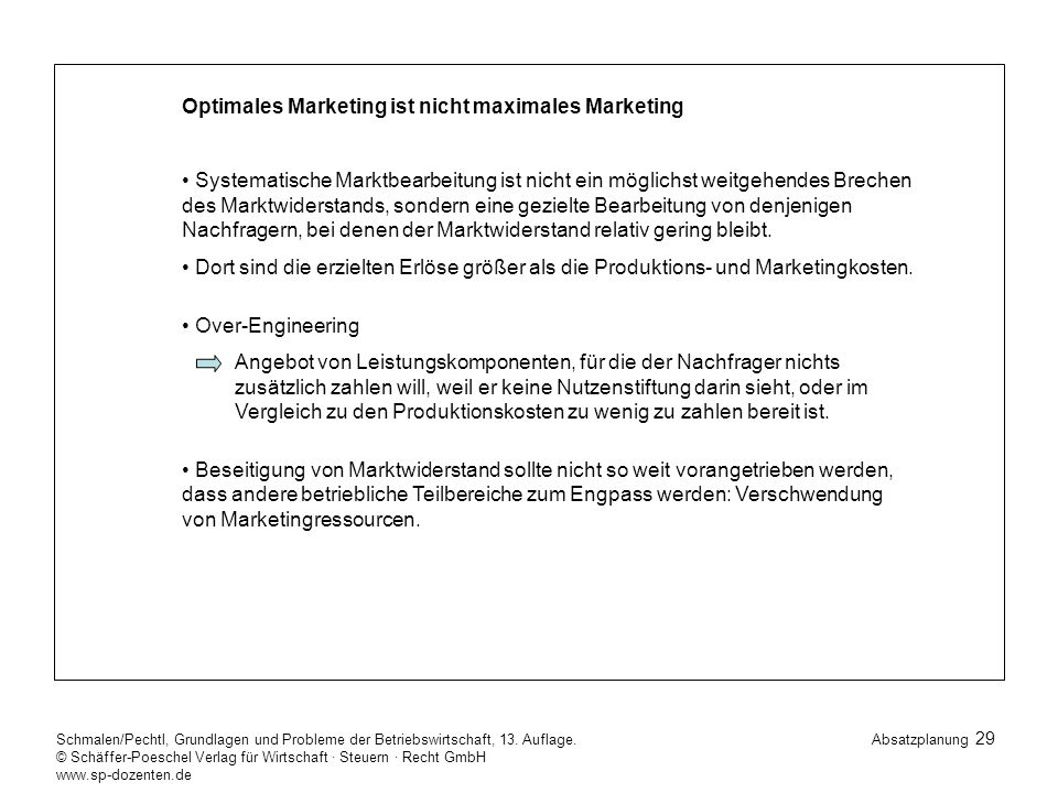 Optimales Marketing ist nicht maximales Marketing