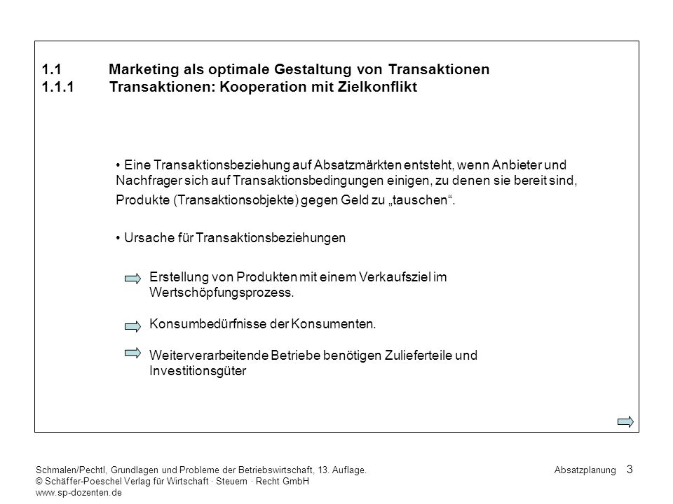 1.1 Marketing als optimale Gestaltung von Transaktionen