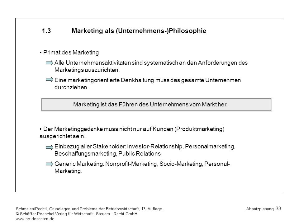 1.3 Marketing als (Unternehmens-)Philosophie