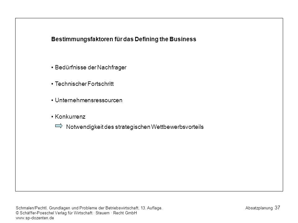 Bestimmungsfaktoren für das Defining the Business