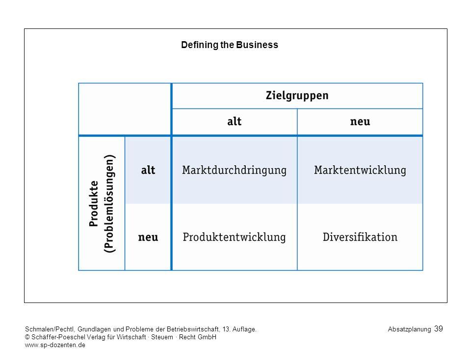 Defining the Business Schmalen/Pechtl, Grundlagen und Probleme der Betriebswirtschaft, 13. Auflage.