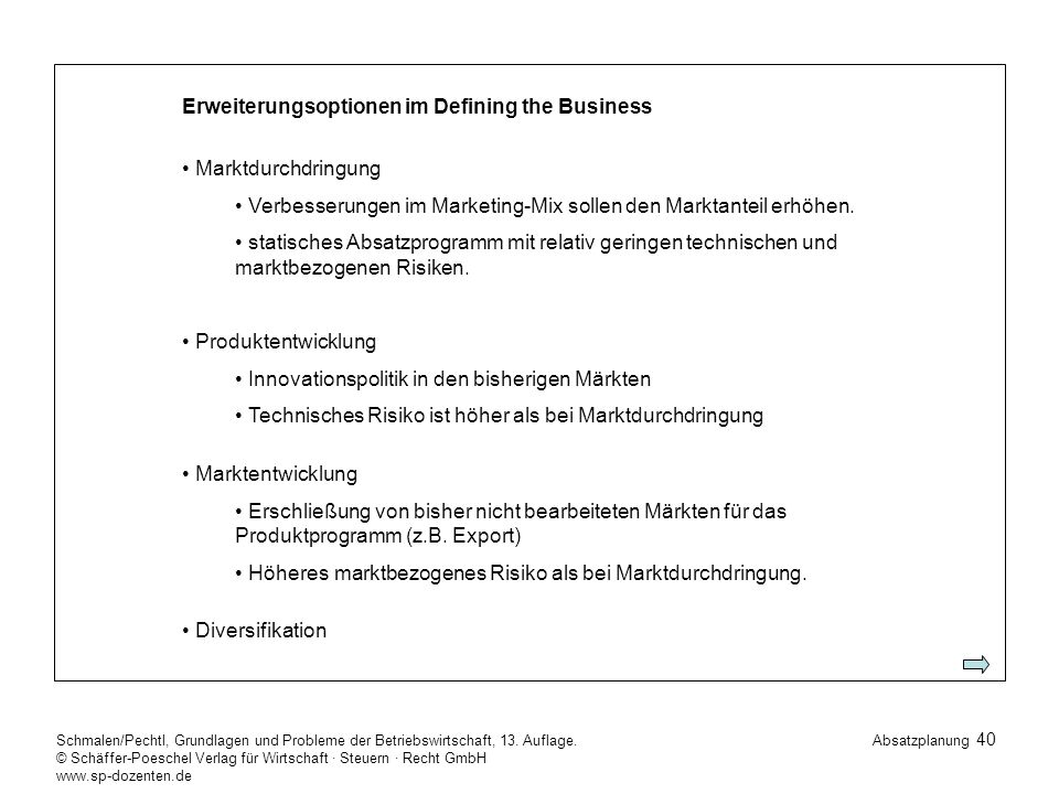 Erweiterungsoptionen im Defining the Business Marktdurchdringung