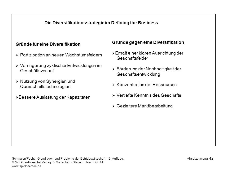 Die Diversifikationsstrategie im Defining the Business