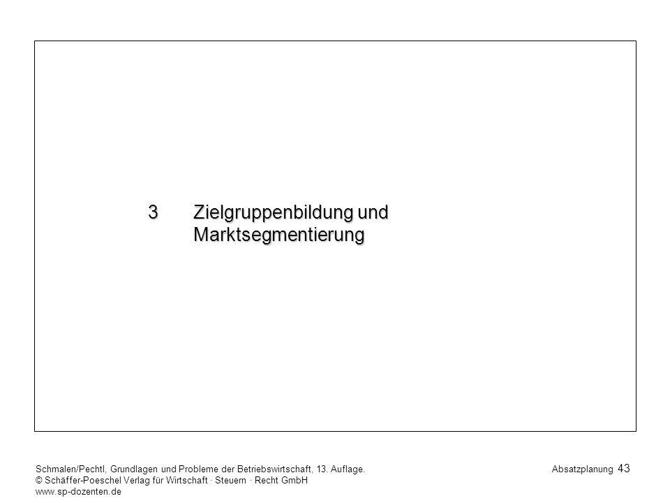 3 Zielgruppenbildung und Marktsegmentierung
