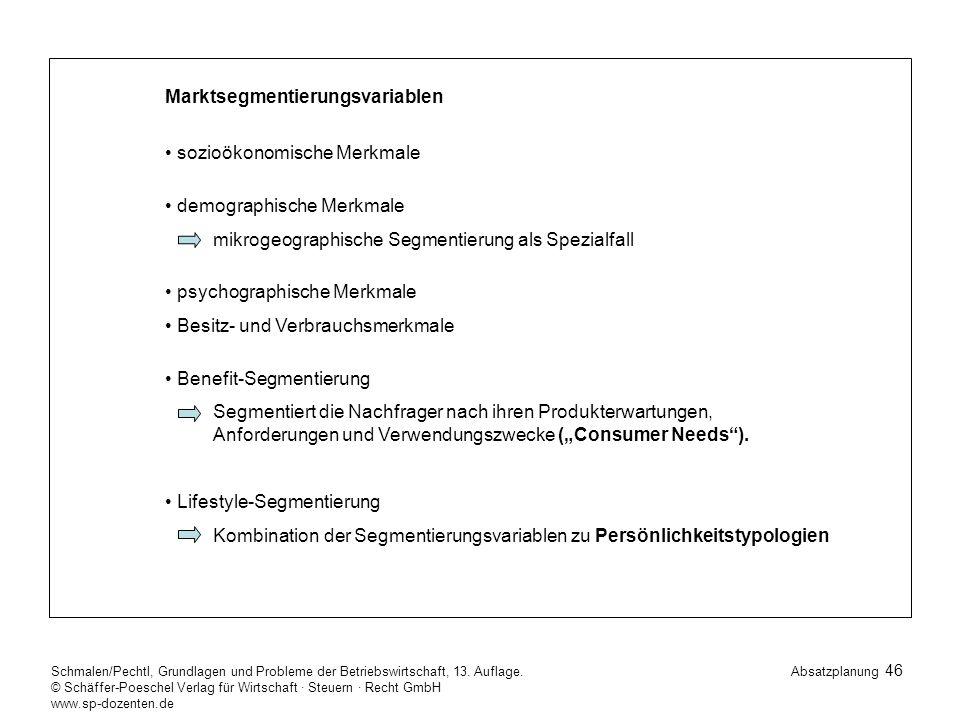 Marktsegmentierungsvariablen sozioökonomische Merkmale