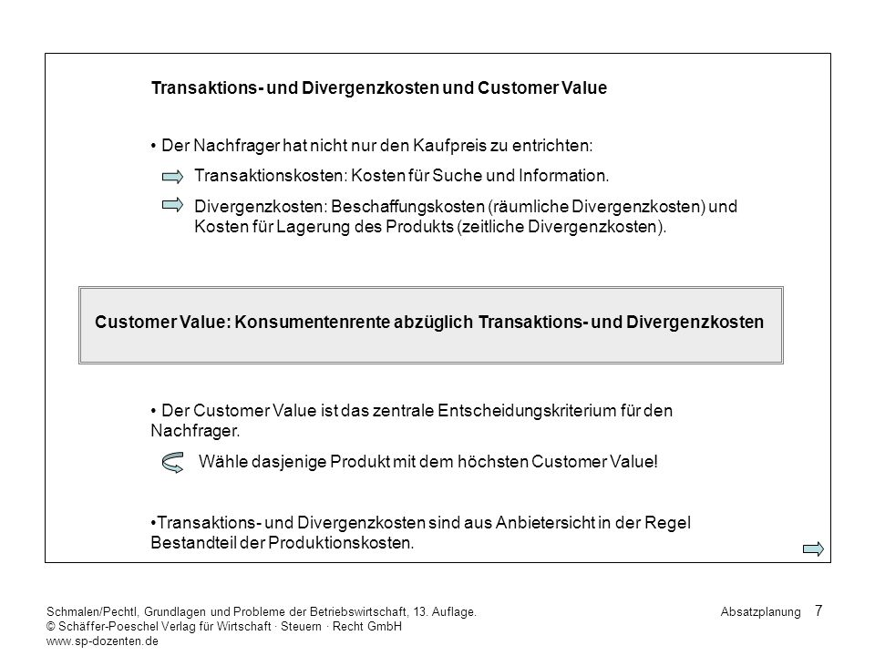 Transaktions- und Divergenzkosten und Customer Value
