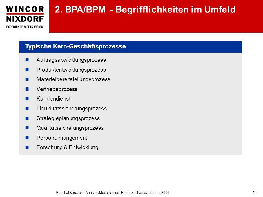 2. BPA/BPM - Begrifflichkeiten im Umfeld