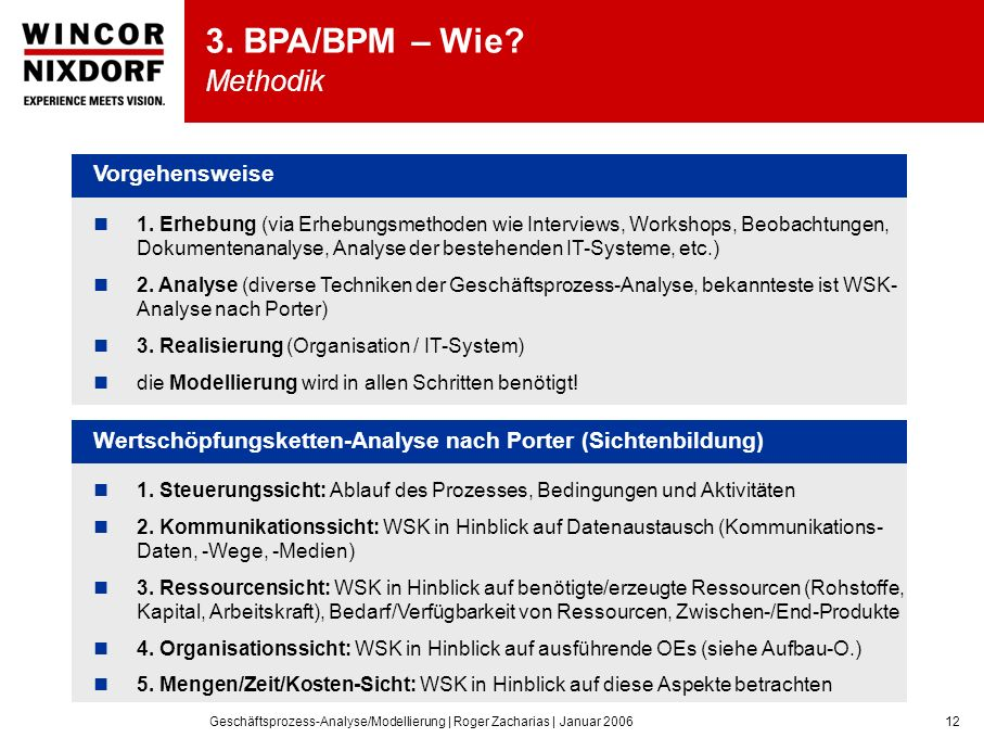 3. BPA/BPM – Wie Methodik Vorgehensweise