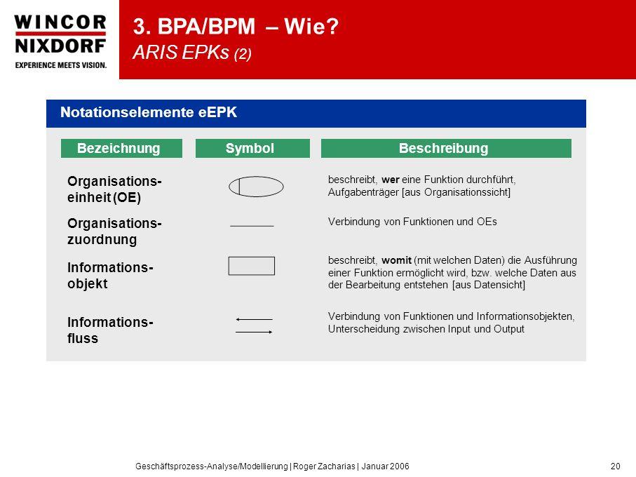 3. BPA/BPM – Wie ARIS EPKs (2)