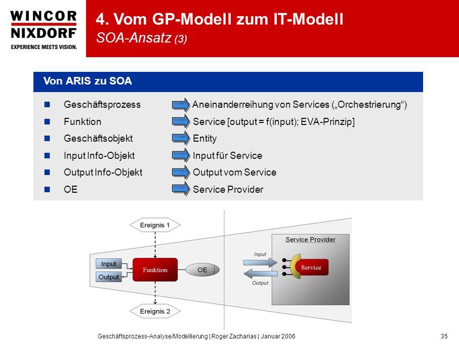 4. Vom GP-Modell zum IT-Modell SOA-Ansatz (3)