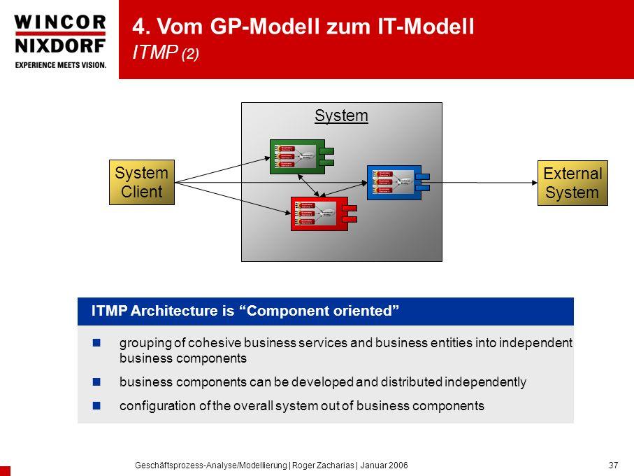 4. Vom GP-Modell zum IT-Modell ITMP (2)