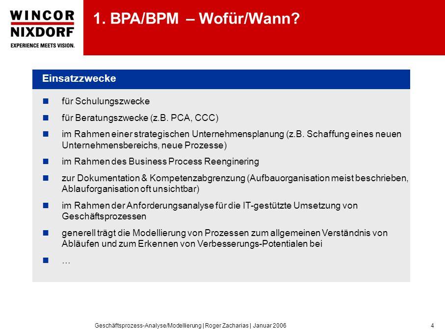 1. BPA/BPM – Wofür/Wann Einsatzzwecke für Schulungszwecke