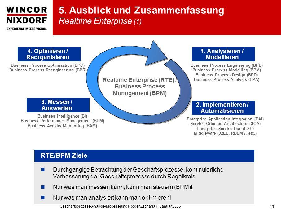 5. Ausblick und Zusammenfassung Realtime Enterprise (1)