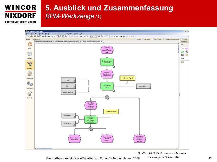 5. Ausblick und Zusammenfassung BPM-Werkzeuge (1)