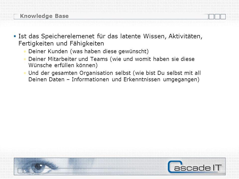 Knowledge Base Ist das Speicherelemenet für das latente Wissen, Aktivitäten, Fertigkeiten und Fähigkeiten.