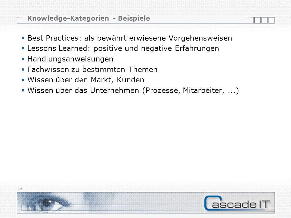Knowledge-Kategorien - Beispiele