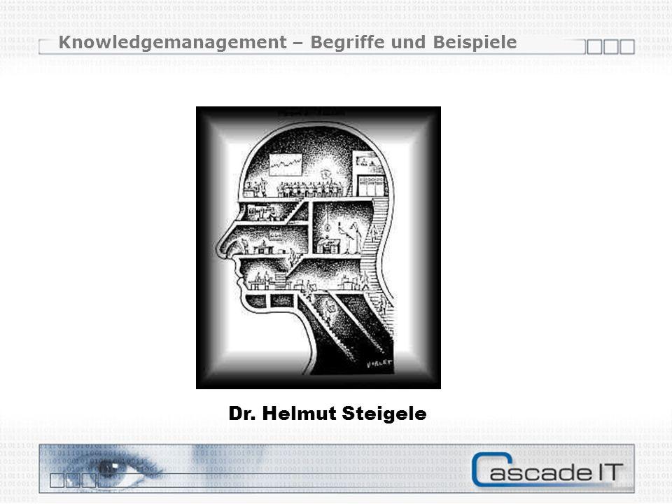 Knowledgemanagement – Begriffe und Beispiele