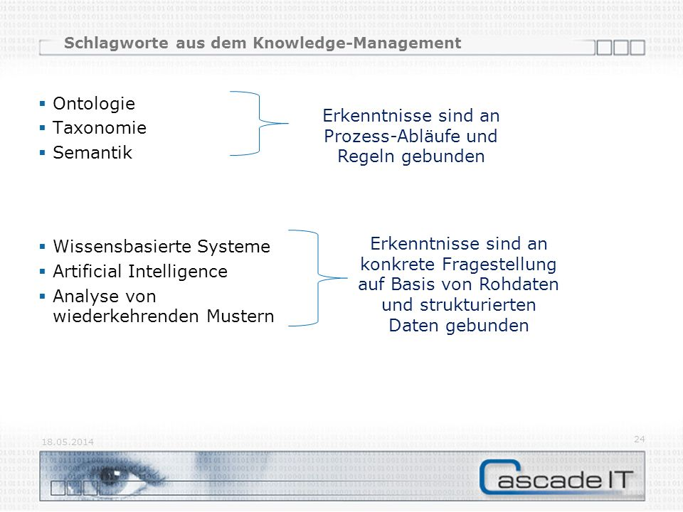 Schlagworte aus dem Knowledge-Management