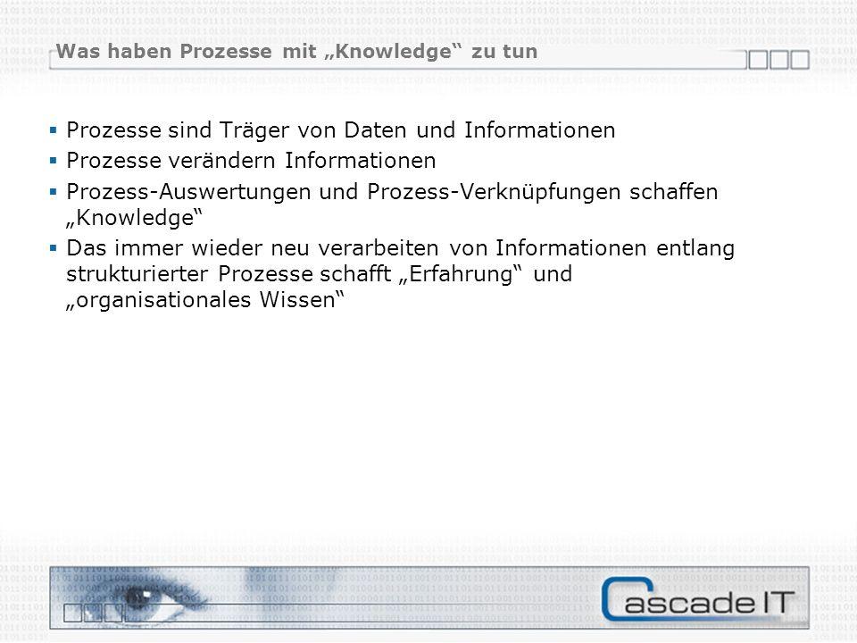 """Was haben Prozesse mit """"Knowledge zu tun"""