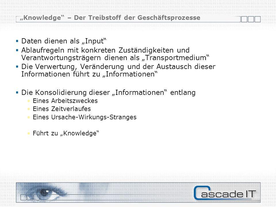 """""""Knowledge – Der Treibstoff der Geschäftsprozesse"""