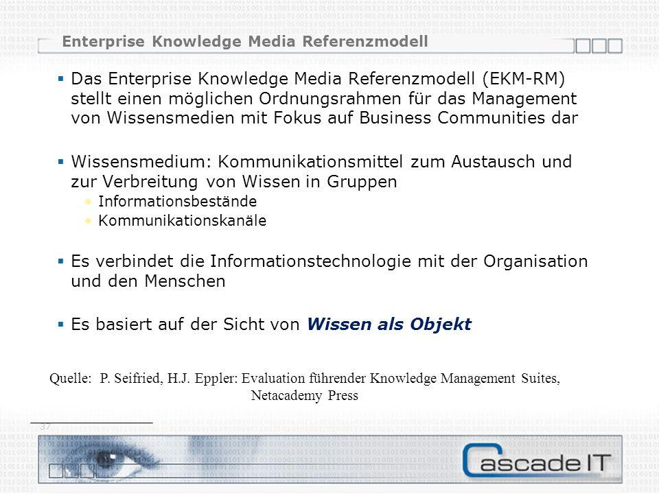 Enterprise Knowledge Media Referenzmodell