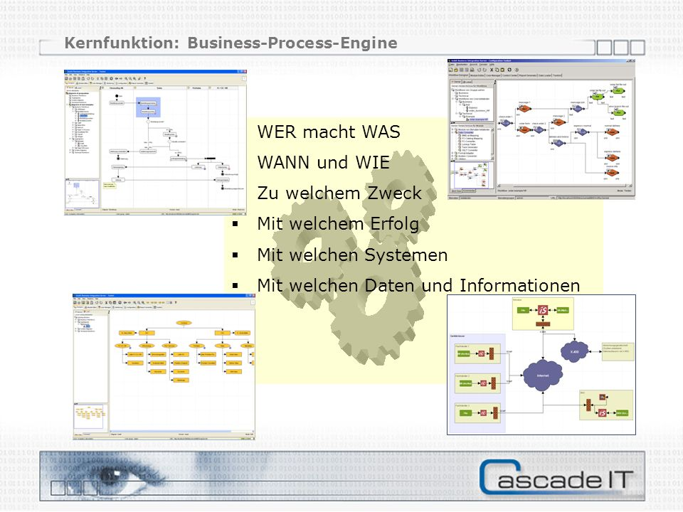 Kernfunktion: Business-Process-Engine