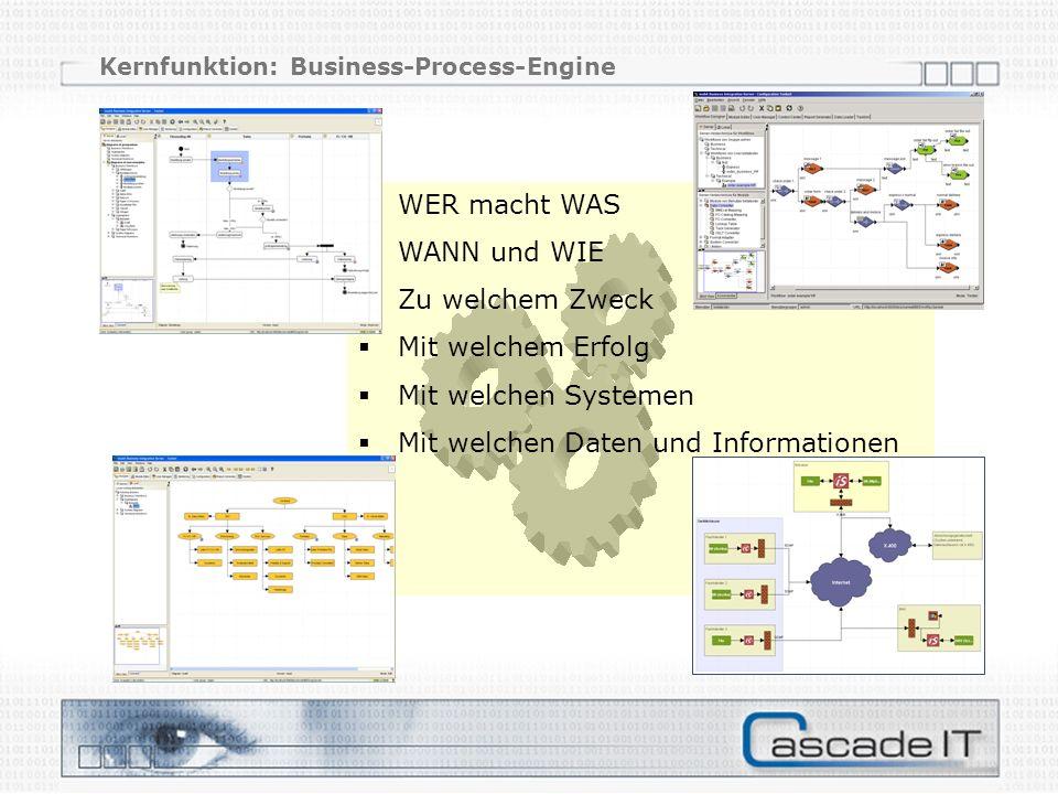 Kernfunktion: Business-Process-Engine