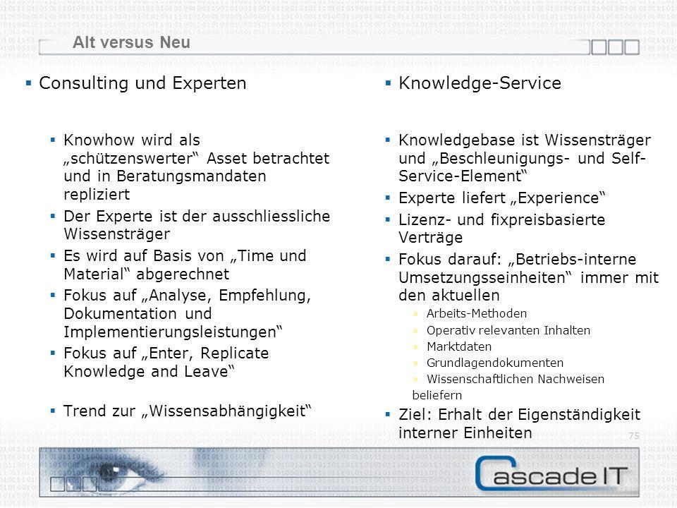 Consulting und Experten Knowledge-Service