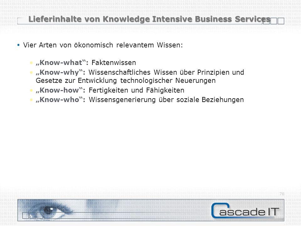 Lieferinhalte von Knowledge Intensive Business Services
