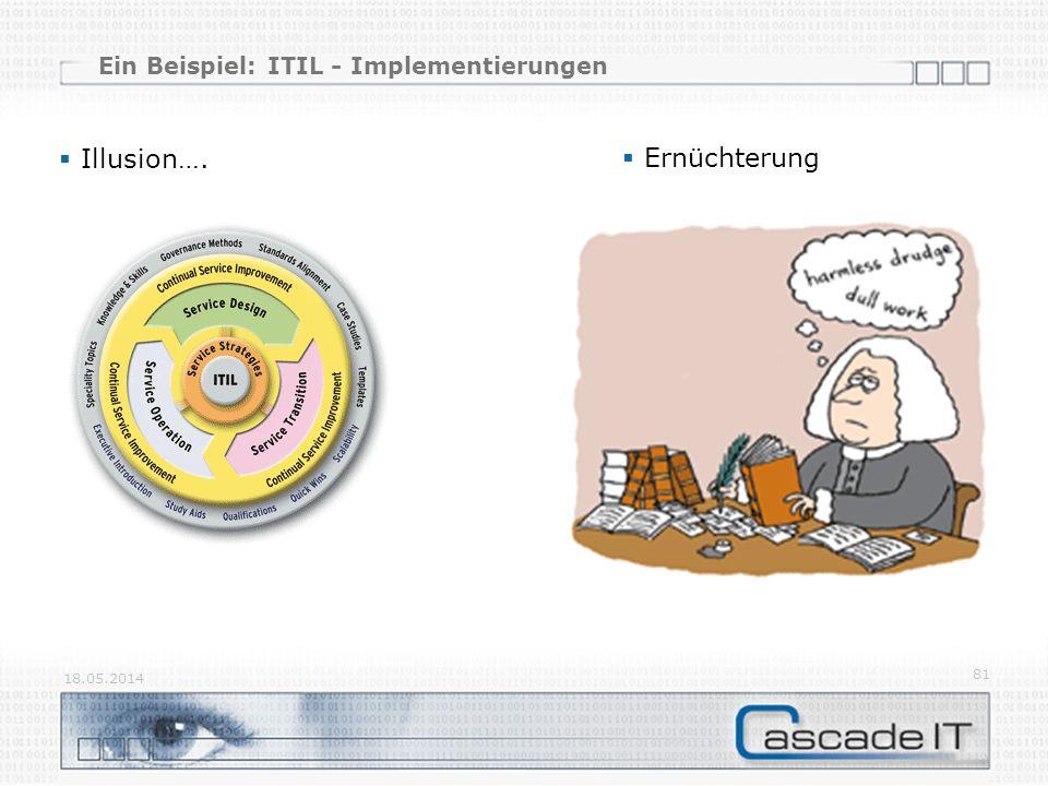 Ein Beispiel: ITIL - Implementierungen