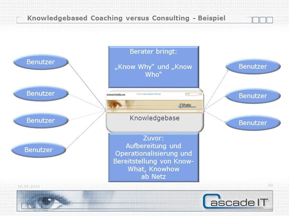 Knowledgebased Coaching versus Consulting - Beispiel