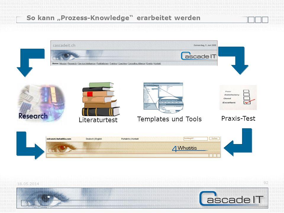 """So kann """"Prozess-Knowledge erarbeitet werden"""