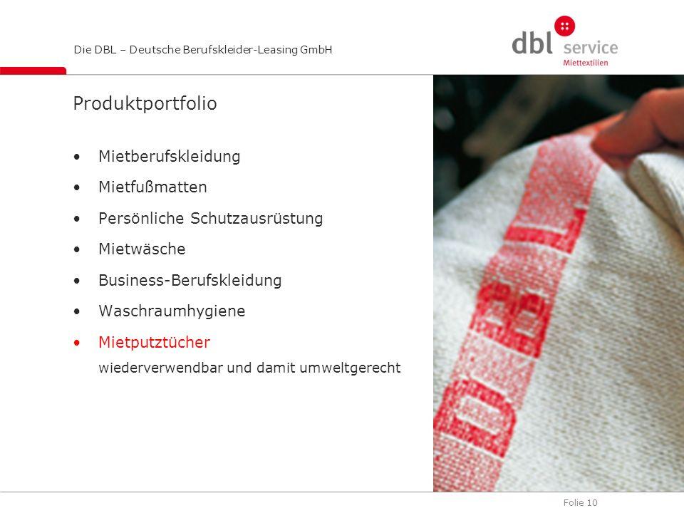 Produktportfolio Mietberufskleidung Mietfußmatten
