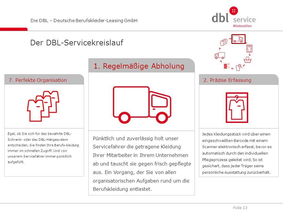 Der DBL-Servicekreislauf