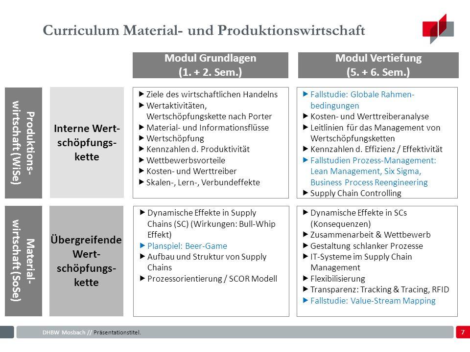 Curriculum Material- und Produktionswirtschaft