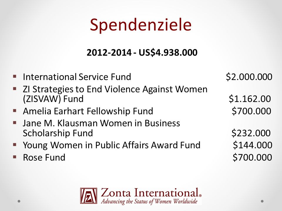 Spendenziele 2012-2014 - US$4.938.000. International Service Fund $2.000.000.