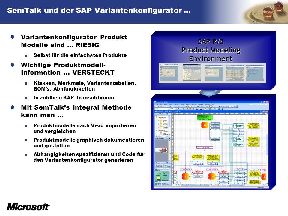 SemTalk und der SAP Variantenkonfigurator …