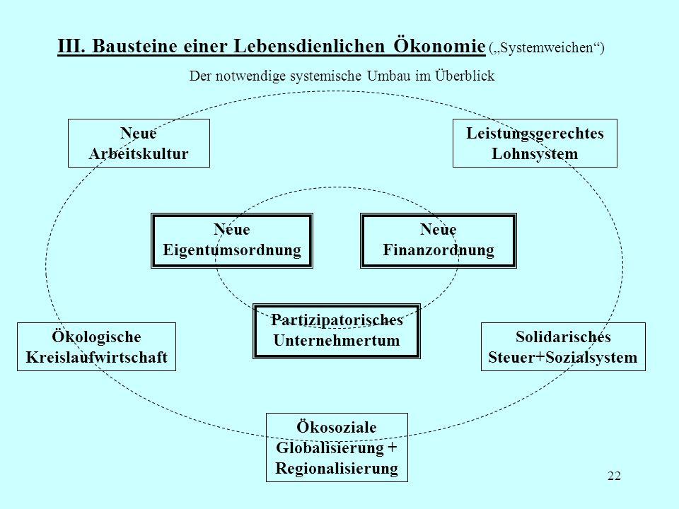 """III. Bausteine einer Lebensdienlichen Ökonomie (""""Systemweichen )"""