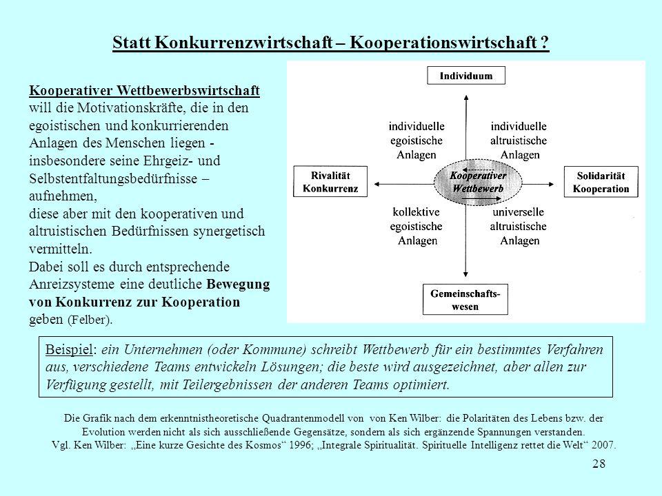 Statt Konkurrenzwirtschaft – Kooperationswirtschaft
