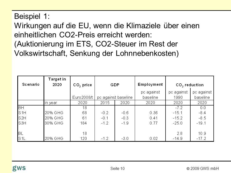 Beispiel 1: Wirkungen auf die EU, wenn die Klimaziele über einen einheitlichen CO2-Preis erreicht werden: (Auktionierung im ETS, CO2-Steuer im Rest der Volkswirtschaft, Senkung der Lohnnebenkosten)