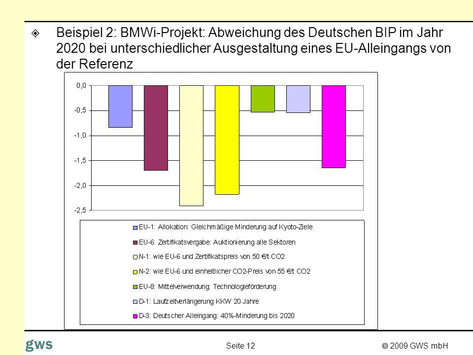 Beispiel 2: BMWi-Projekt: Abweichung des Deutschen BIP im Jahr 2020 bei unterschiedlicher Ausgestaltung eines EU-Alleingangs von der Referenz