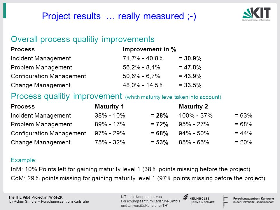 Project results … really measured ;-)